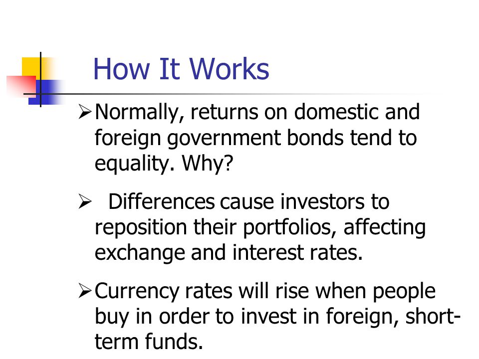 How It Works Normally, returns on domestic and foreign government bonds tend to equality. Why