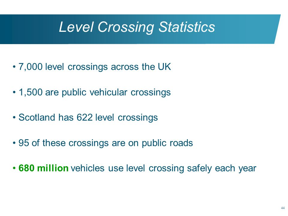 Level Crossing Statistics