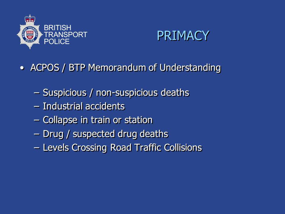 PRIMACY ACPOS / BTP Memorandum of Understanding
