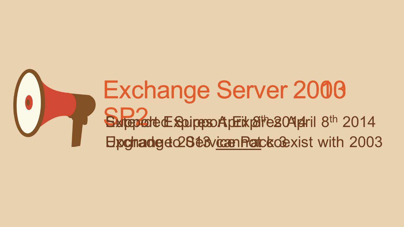 Exchange Server 2010 SP2 Exchange Server 2003