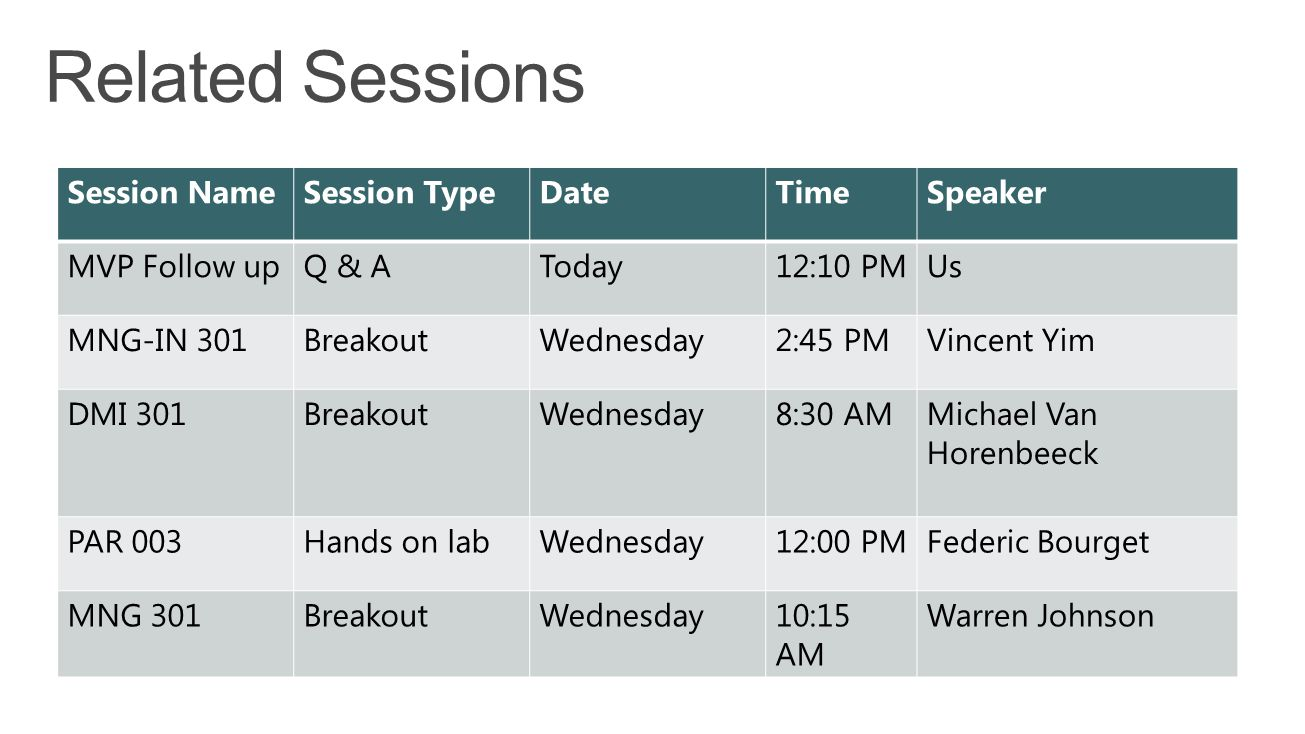 Related Sessions Session Name Session Type Date Time Speaker