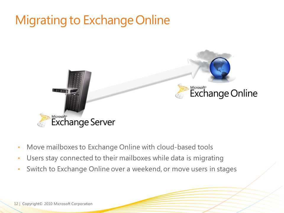Migrating to Exchange Online