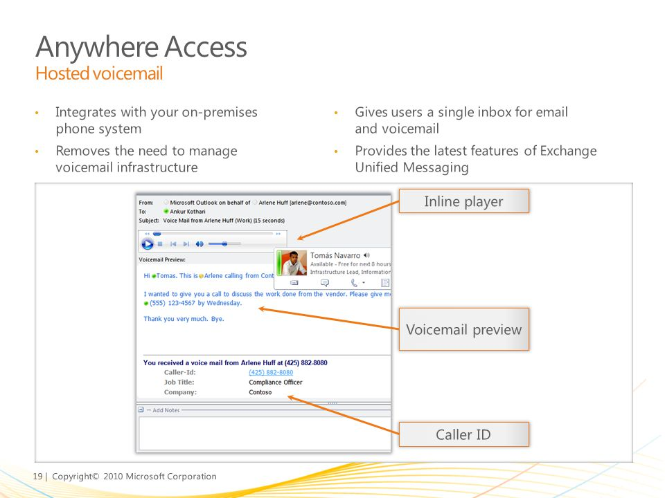 Anywhere Access Hosted voicemail