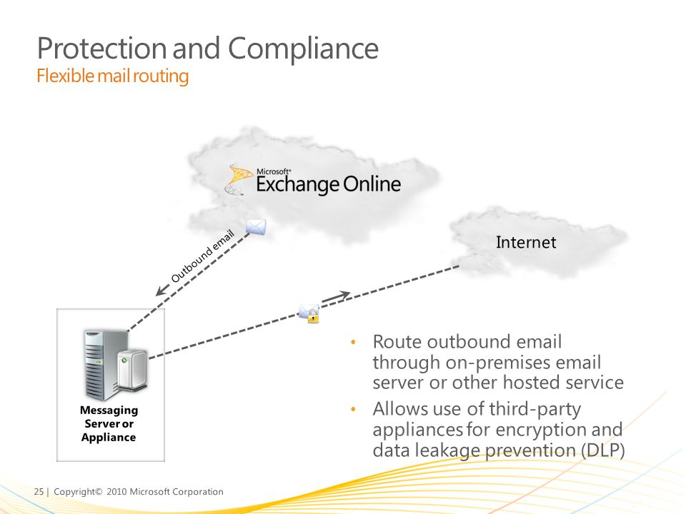 Protection and Compliance Flexible mail routing