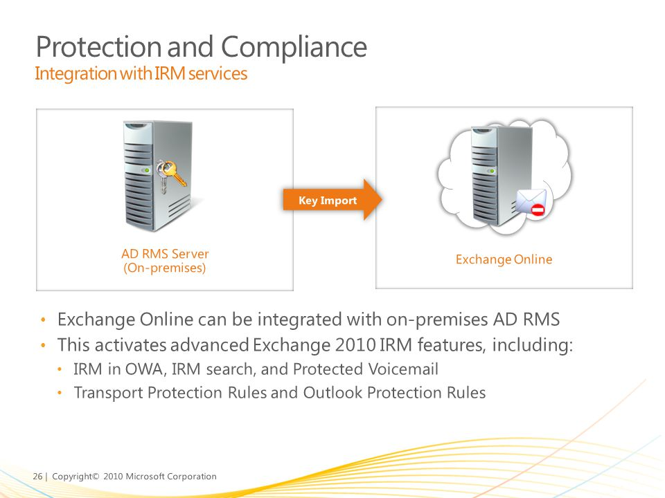 Protection and Compliance Integration with IRM services