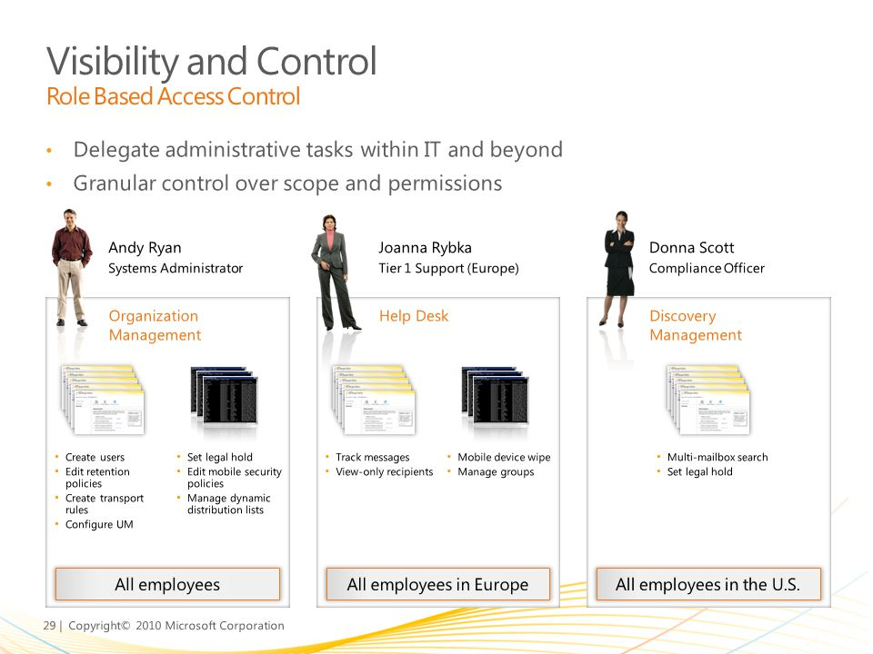 Visibility and Control Role Based Access Control