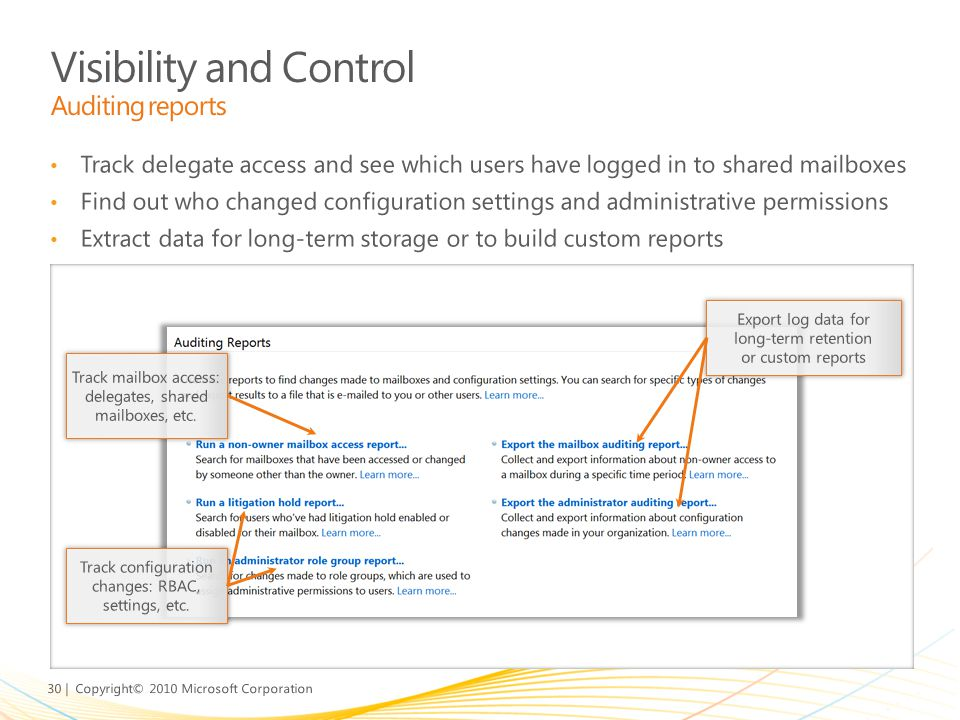Visibility and Control Auditing reports