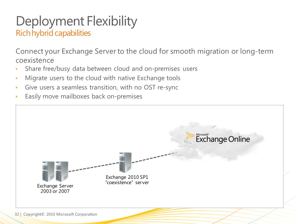 Deployment Flexibility Rich hybrid capabilities