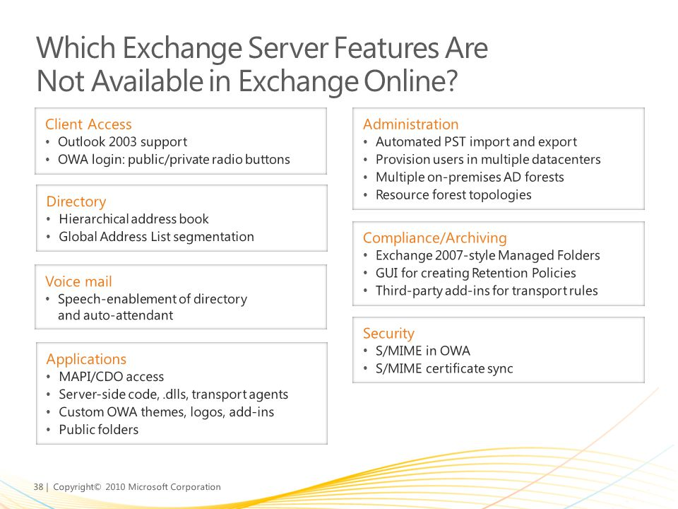 Which Exchange Server Features Are Not Available in Exchange Online