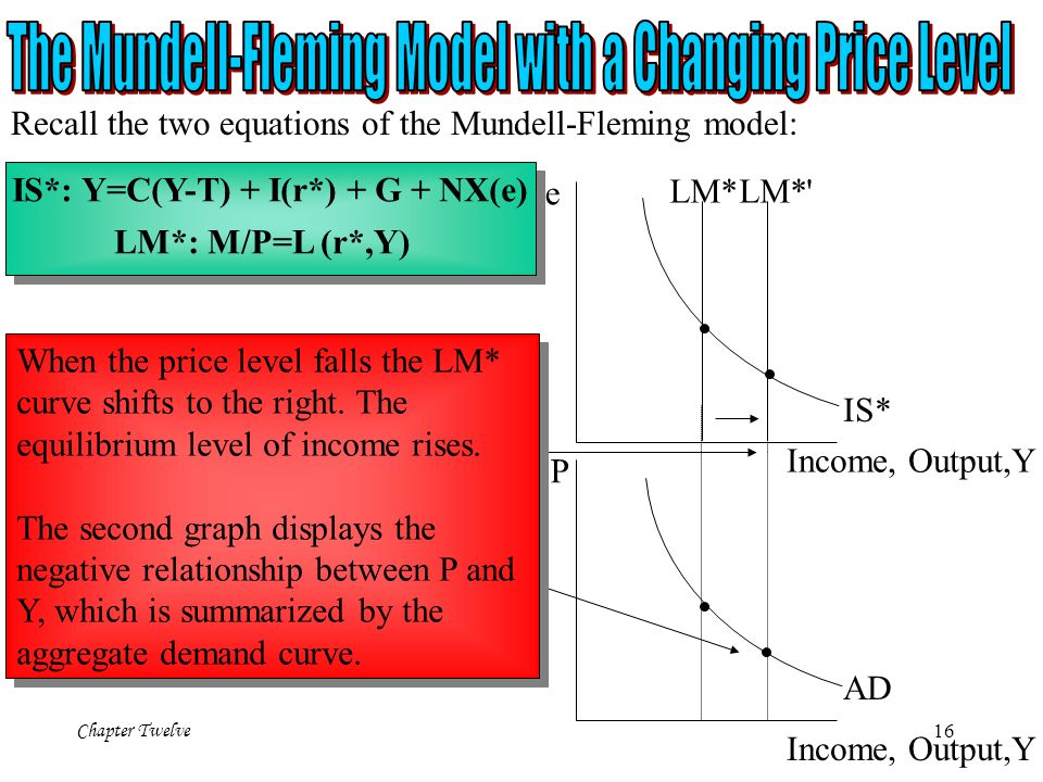 The Mundell-Fleming Model with a Changing Price Level