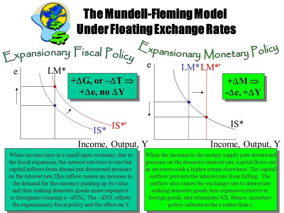 The Mundell-Fleming Model Under Floating Exchange Rates