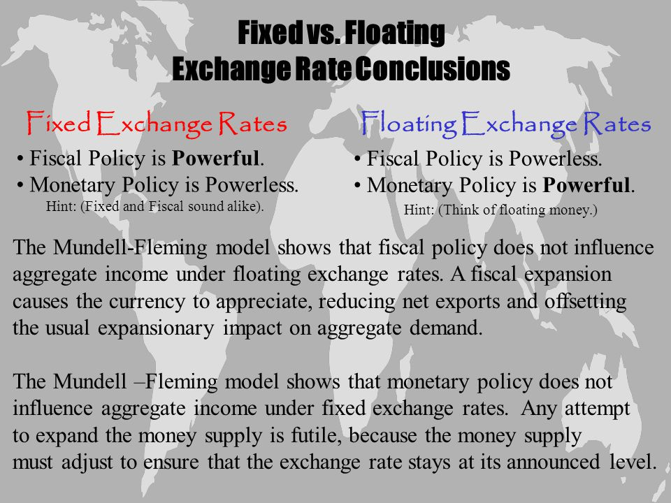 Exchange Rate Conclusions Floating Exchange Rates