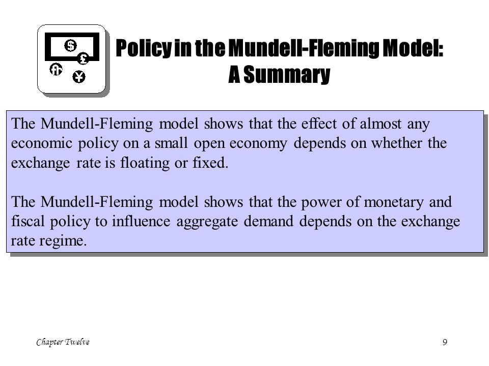 Policy in the Mundell-Fleming Model:
