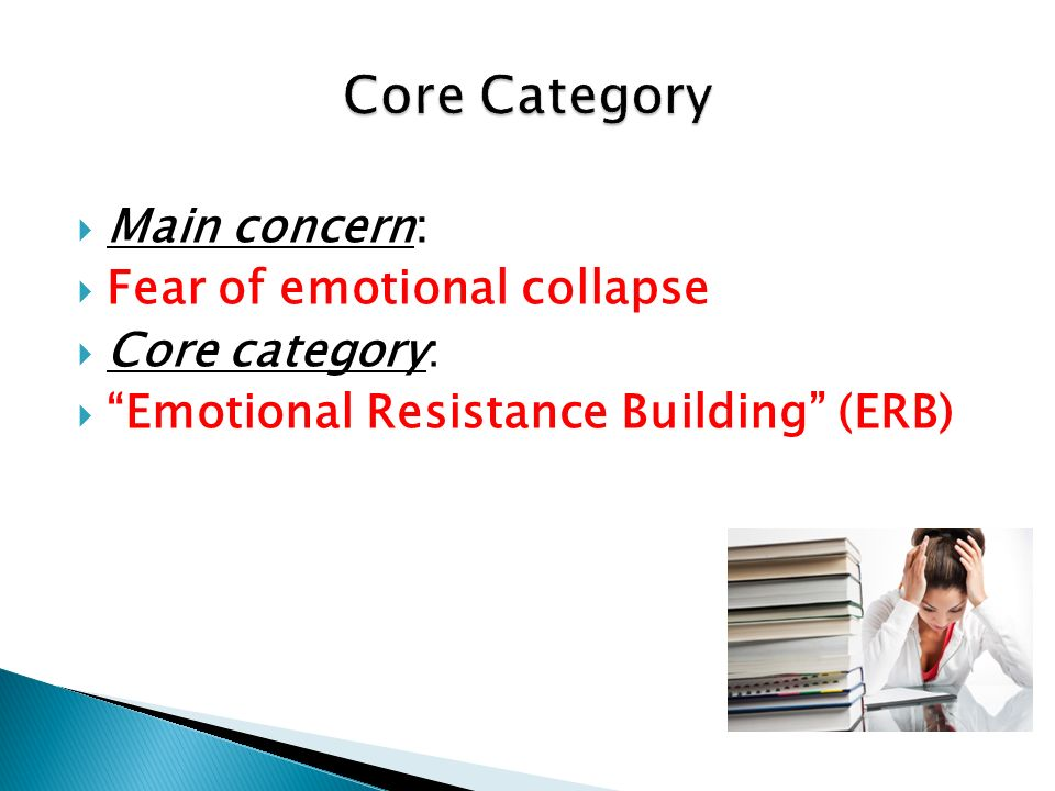 Core Category Main concern: Fear of emotional collapse Core category: