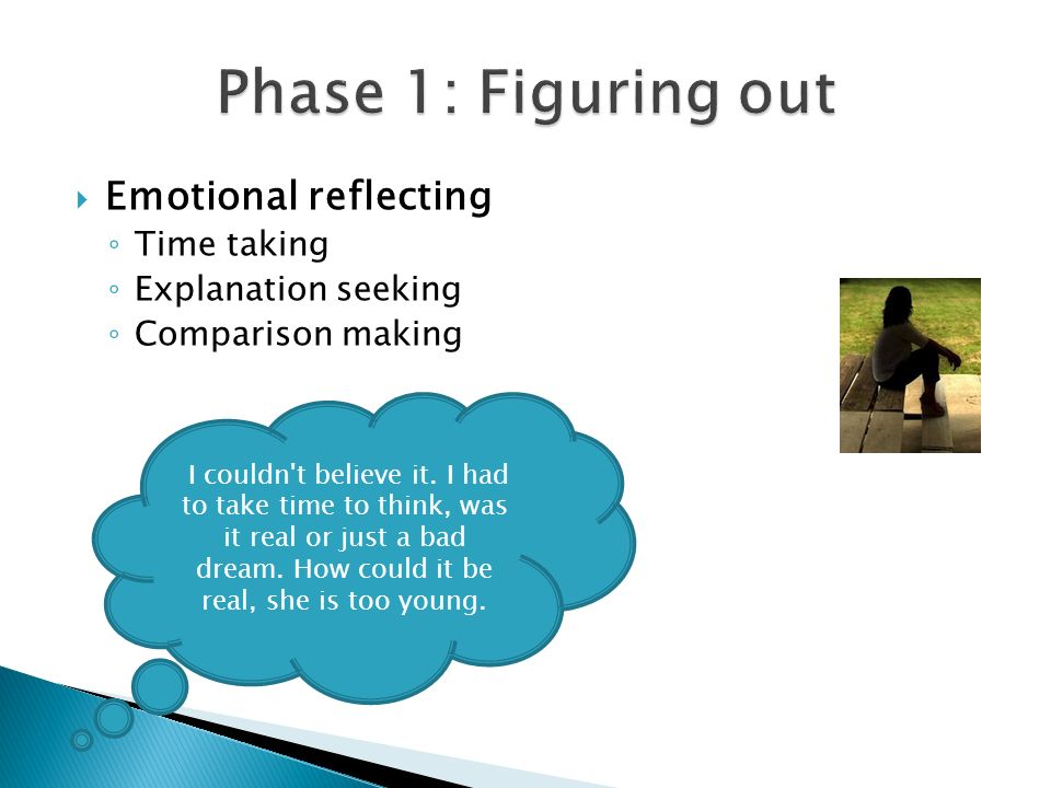 Phase 1: Figuring out Emotional reflecting Time taking
