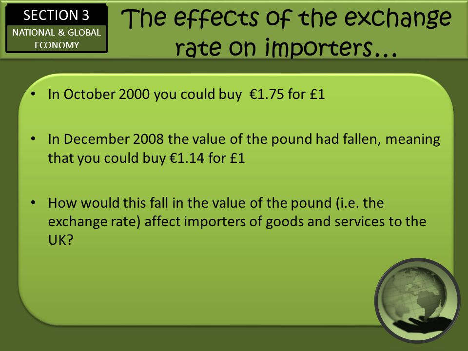 The effects of the exchange rate on importers…