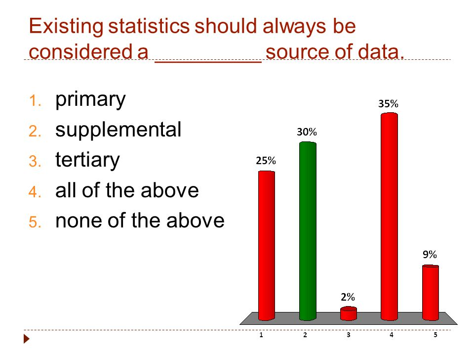 Existing statistics should always be considered a _________ source of data.