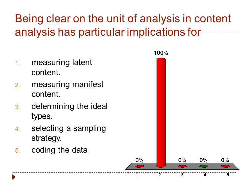 Being clear on the unit of analysis in content analysis has particular implications for