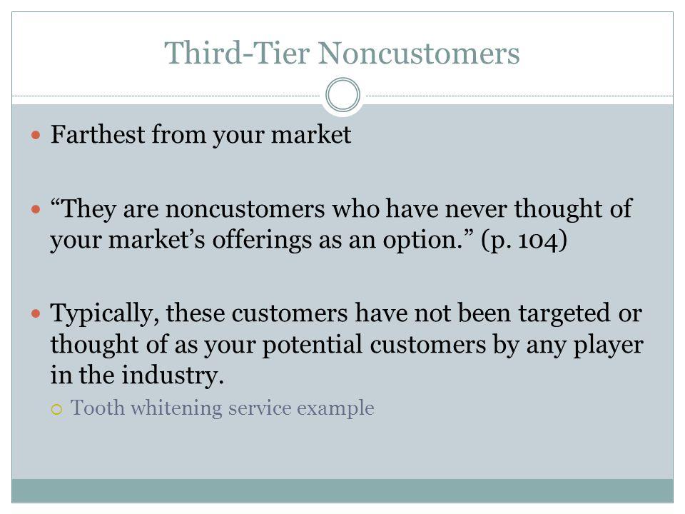 Third-Tier Noncustomers