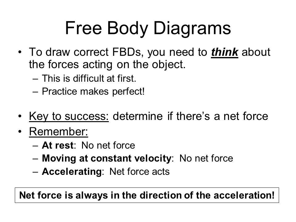 Net force is always in the direction of the acceleration!