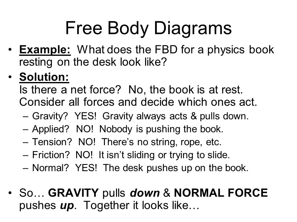Free Body Diagrams Example: What does the FBD for a physics book resting on the desk look like