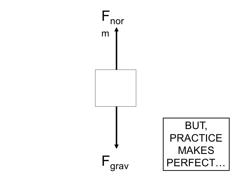 BUT, PRACTICE MAKES PERFECT…
