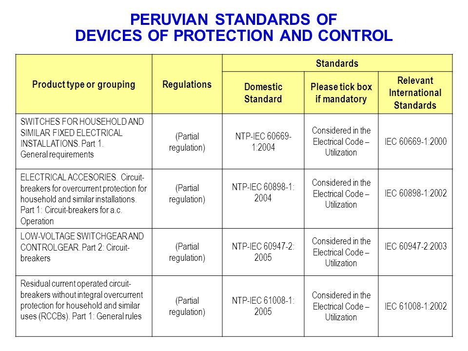 PERUVIAN STANDARDS OF DEVICES OF PROTECTION AND CONTROL