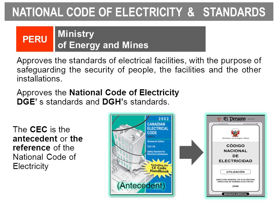 NATIONAL CODE OF ELECTRICITY & STANDARDS