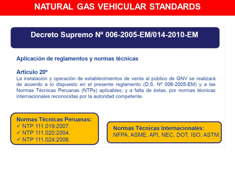 NATURAL GAS VEHICULAR STANDARDS