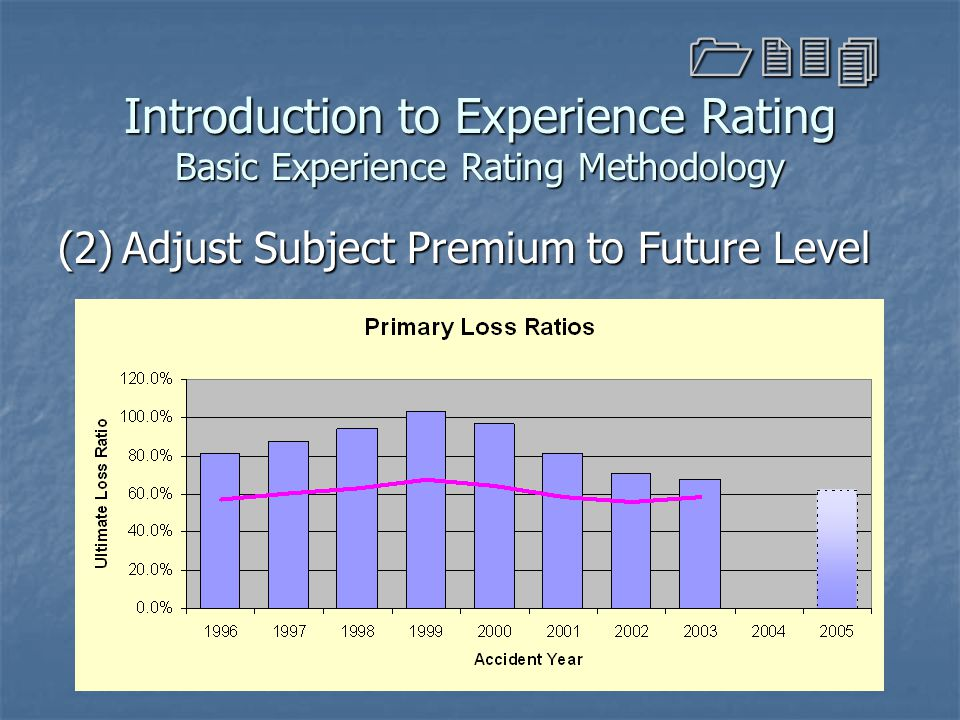 Introduction to Experience Rating Basic Experience Rating Methodology