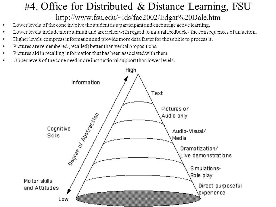 #4. Office for Distributed & Distance Learning, FSU http://www. fsu