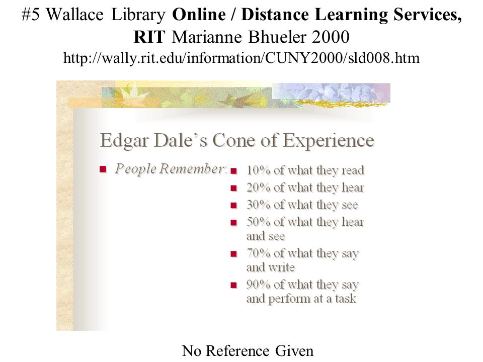 #5 Wallace Library Online / Distance Learning Services, RIT Marianne Bhueler 2000 http://wally.rit.edu/information/CUNY2000/sld008.htm