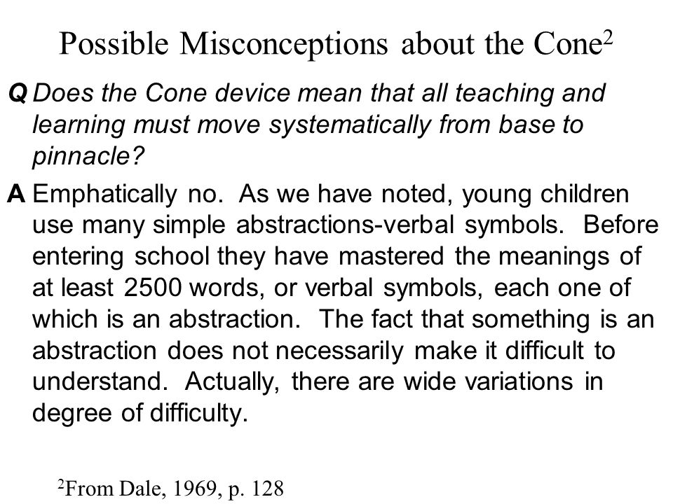 Possible Misconceptions about the Cone2