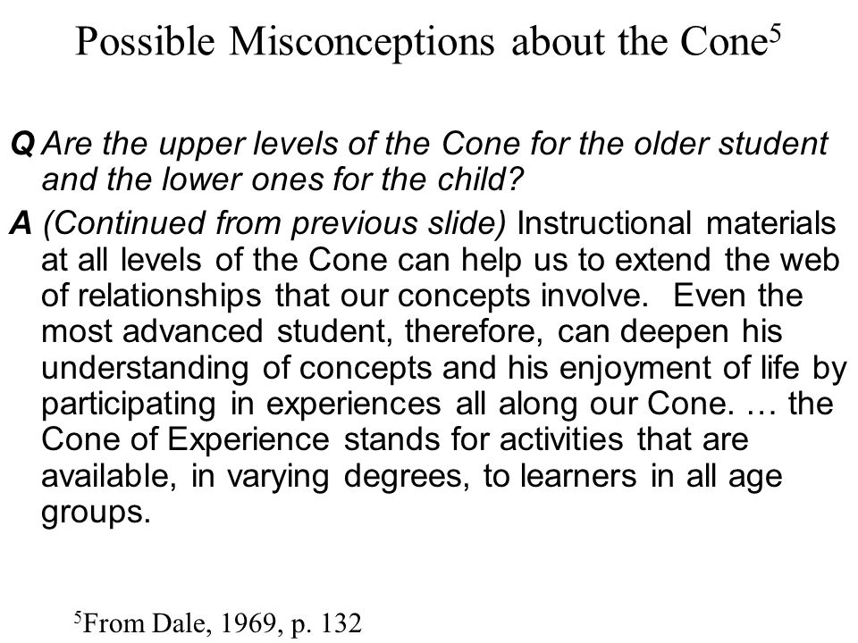 Possible Misconceptions about the Cone5