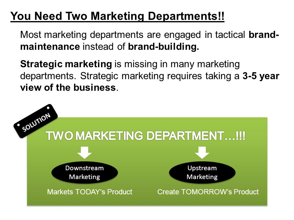 You Need Two Marketing Departments!!