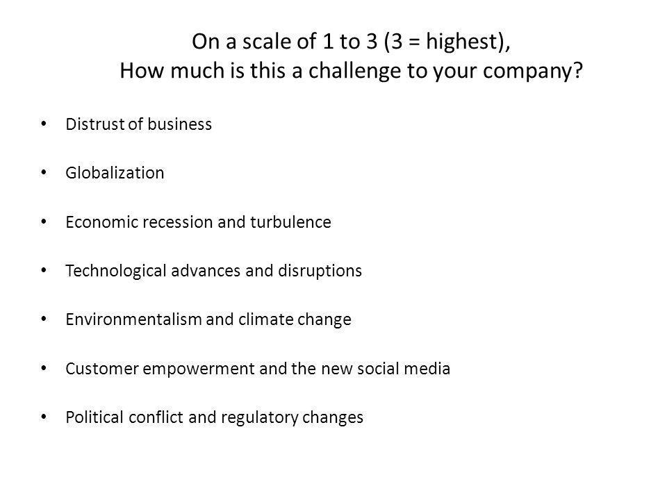 On a scale of 1 to 3 (3 = highest), How much is this a challenge to your company