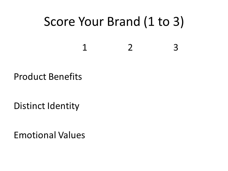 Score Your Brand (1 to 3) 1 2 3 Product Benefits Distinct Identity