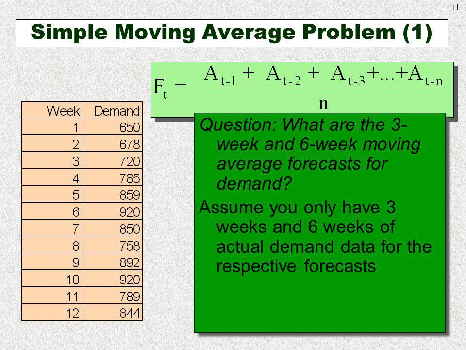 Simple Moving Average Problem (1)