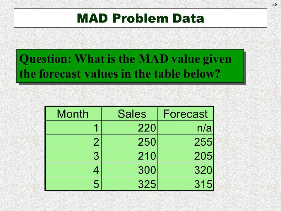 MAD Problem Data Question: What is the MAD value given the forecast values in the table below Month.