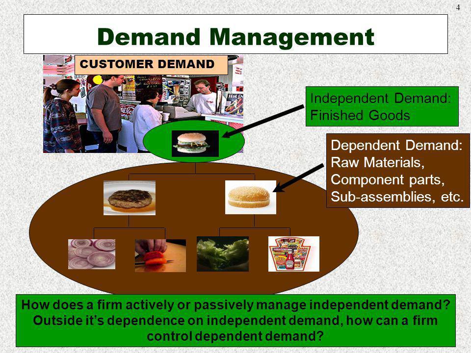 Demand Management Independent Demand: Finished Goods Dependent Demand: