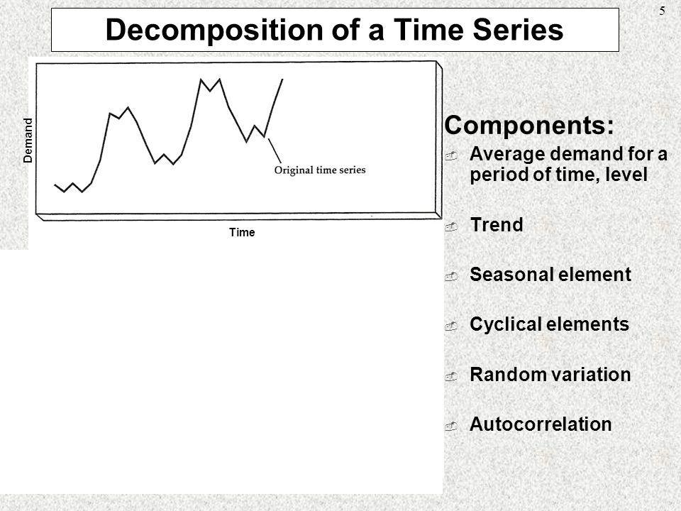 Decomposition of a Time Series