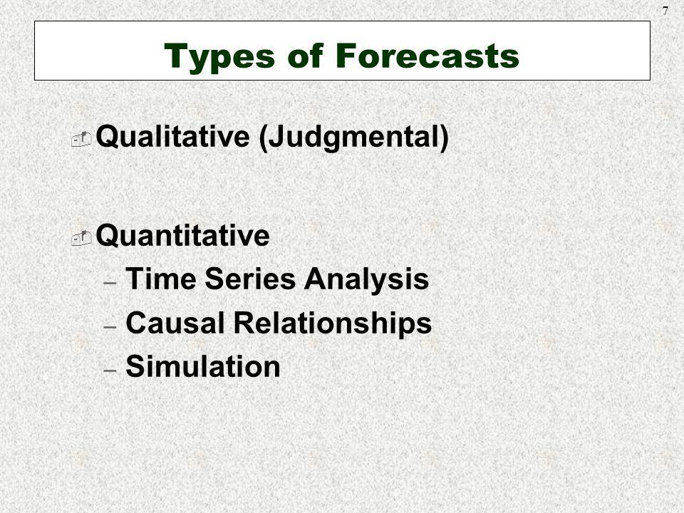 Types of Forecasts Qualitative (Judgmental) Quantitative