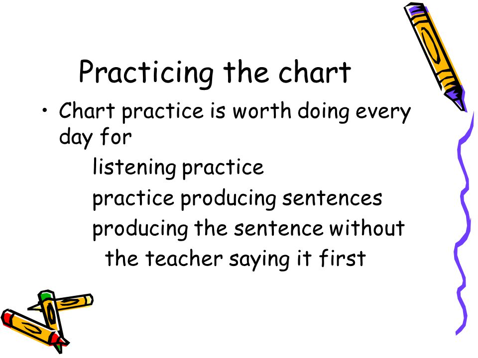 Practicing the chart Chart practice is worth doing every day for