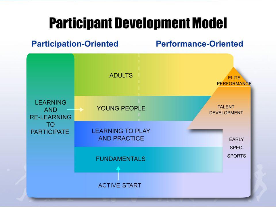 Participant Development Model