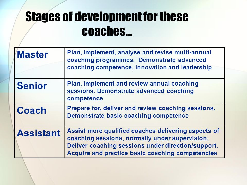 Stages of development for these coaches…
