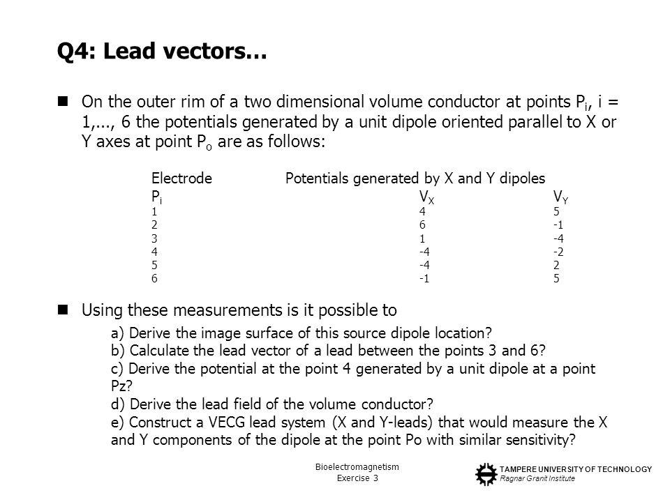 Q4: Lead vectors…