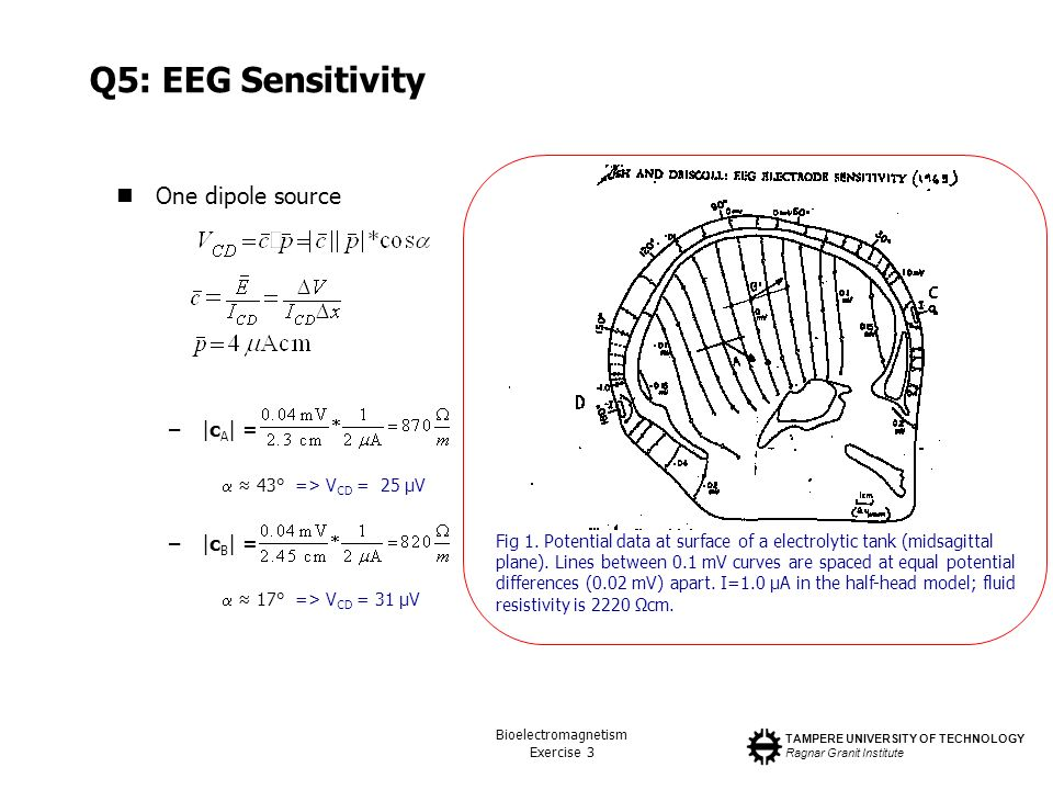 Q5: EEG Sensitivity One dipole source |cA| = |cB| =