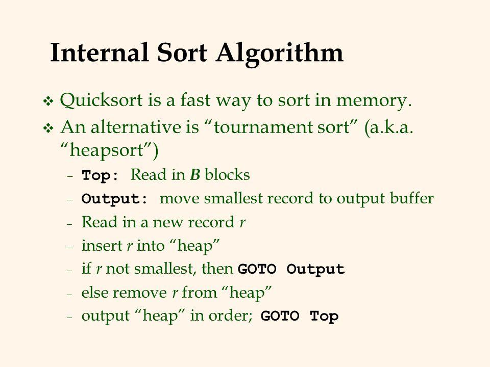 Internal Sort Algorithm