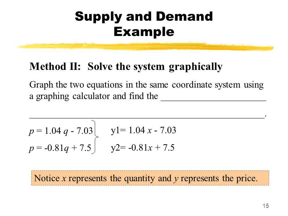 supply and demand example of