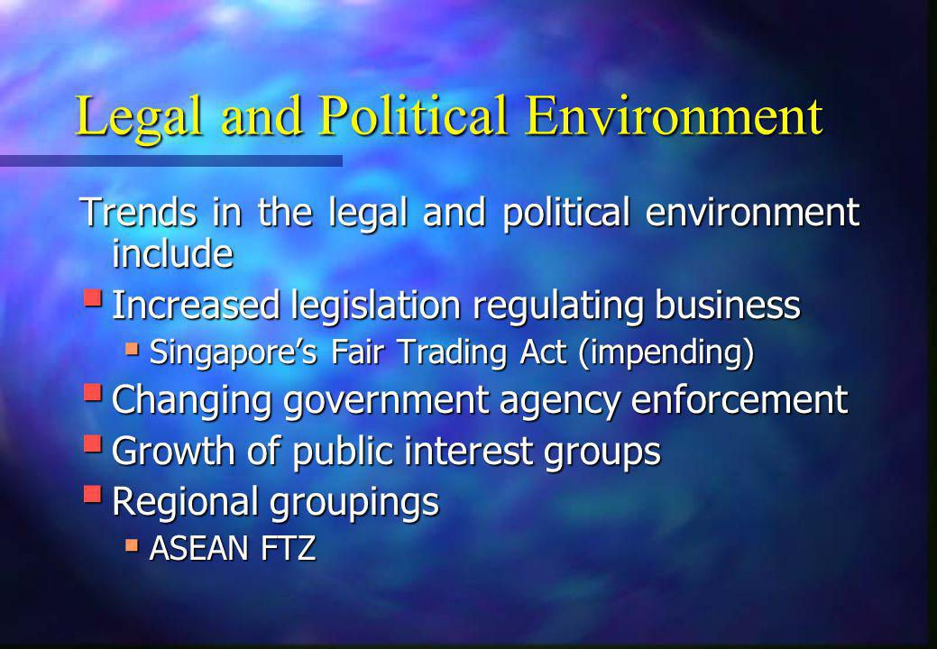 Legal and Political Environment